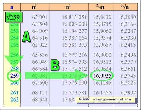 tavole di matematica tavole numeriche