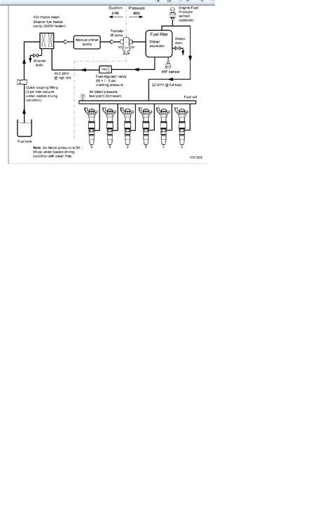 Fuel System Flow Chart I A 2005 Dt466e In A 7400