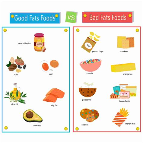 healthy fats hair loss fats and weight loss gluten free meal plan