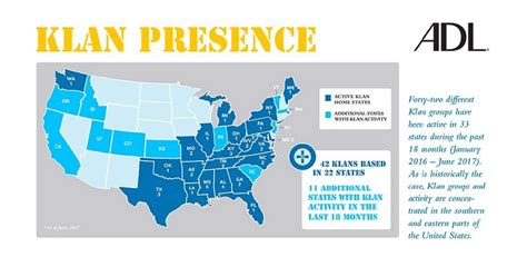 is the kkk active in your state hint the answer is kkk still a threat to society 42 groups remain active