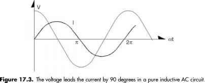 in inductor current lead or lag in inductor current lead or lag 28 images ac capacitor circuits reactance and impedance