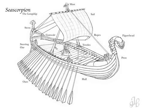 how to draw a longboat viking ship labeled prepared lesson for leif the lucky