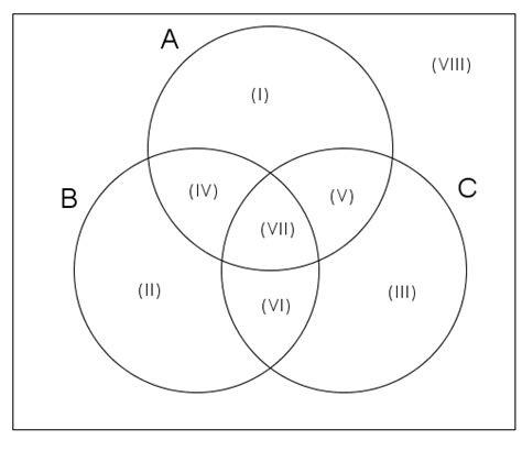 venn diagram probability venn diagram probability 28 images file conditional