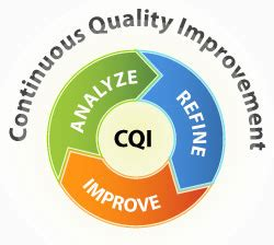 improving anesthesia services continuous quality