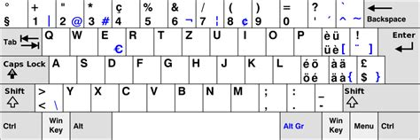 Schweizer Lebenslauf Auf Englisch Franz 246 Sisch Schreiben Am Computer Wikibooks Sammlung