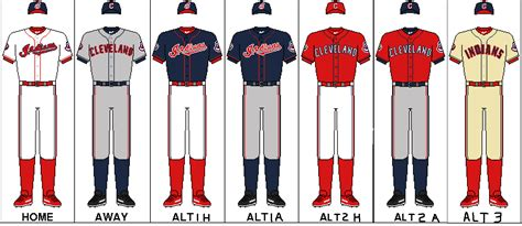 cleveland indians colors my updates on all mlb teams concepts chris creamer s
