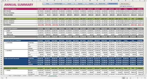 family reunion budget template free family reunion budget spreadsheet free budget