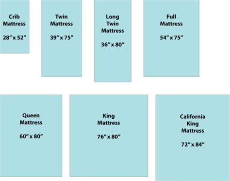 Bed Mattress Size by A Reference Guide To Standard Mattress Sizes