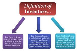 Types Meaning by What Is Inventory Meaning Definition Examples