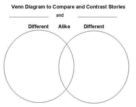 compare and contrast diagrams venn diagram comparing and contrasting planets page 2