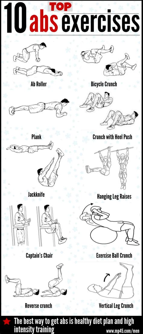 how to get abs here are the best for abs workout