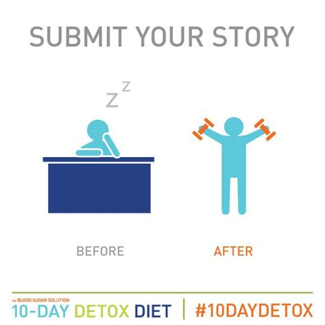 10 Day Detox Success Stories by 1000 Images About The 10 Day Detox On