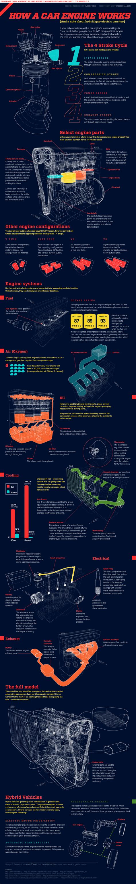 how a car engine works gigazine how a car engine works moving gif picture james simpson