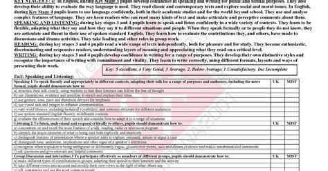 esl progress report template esl progress report template 28 images sle progress