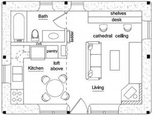 green house plan