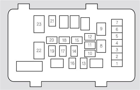 acura tsx  fuse box diagram auto genius