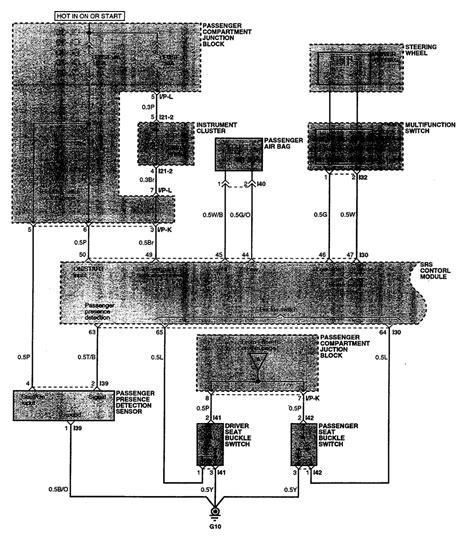 2007 hyundai entourage fuse box diagram 2007 hyundai