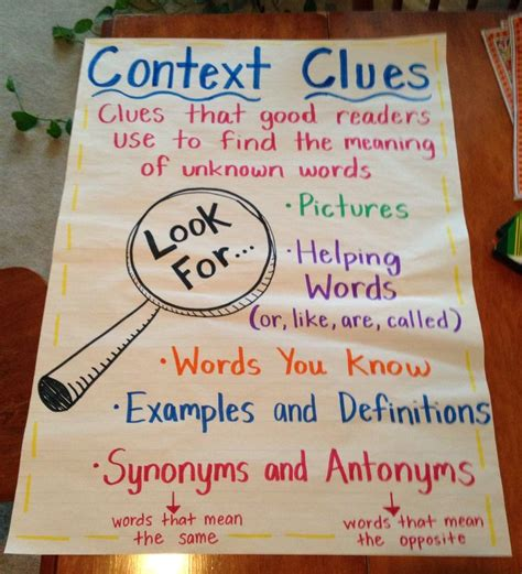 picture books to teach context clues nc stuff anchor charts for context clues and a
