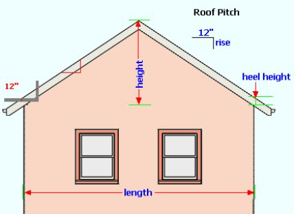 find  roof pitch