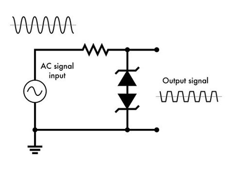 what can you use a diode for can zener diodes be used for alternating current