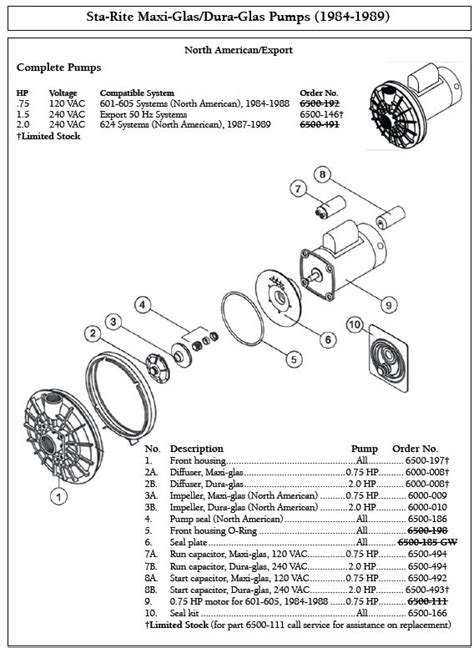 sundance spa parts diagram sundance spa sta rite seal assembly the spa works