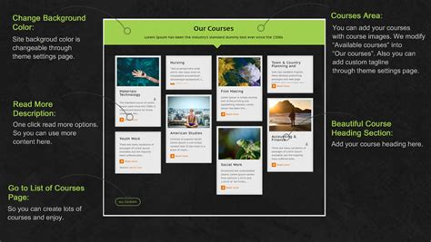 moodle theme per category flora responsive moodle theme pay per code