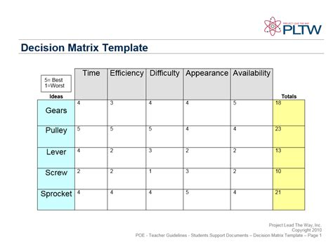 decision matrix template free compound machine 1 1 6