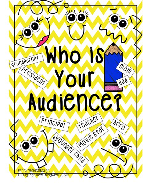 printable author s purpose poster first grade wow author s audience