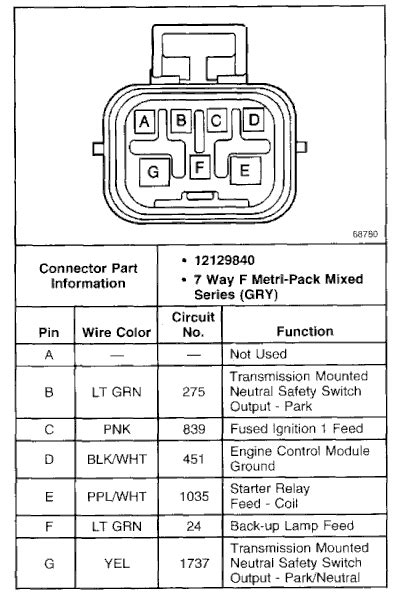 4l60e Transmission Neutral Safety Switch Wiring Diagram