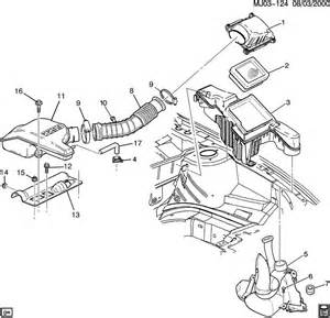 pontiac sunfire blower motor location get free image about wiring diagram