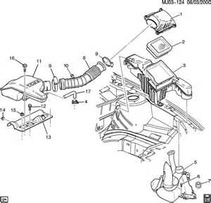 2000 pontiac sunfire subframe diagram 2000 free engine image for user manual