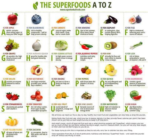a to z vegetables name list superfoods a z project refined