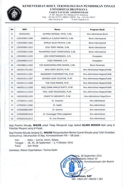 Artikel Daftar Timbangan Manual daftar nama peserta wisuda periode iii ta 2016 2017 fakultas ilmu administrasi