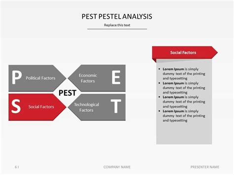 pestel analysis template 25 unique pestel analysis ideas on pestle