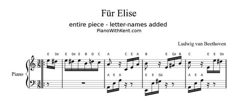 Fur Elise Piano Notes Letters