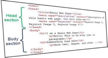 head and body section in html head and body section in html 28 images idocs guide to