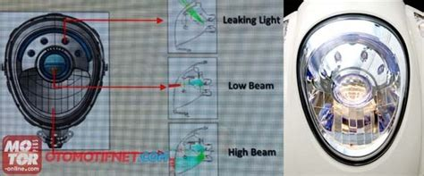 Lu Projie Untuk Vixion lu projector honda scoopy fi menggunakan bohlam hs1