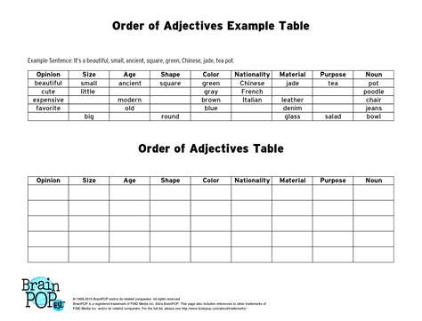 Order Of Adjectives Worksheet Pdf by Printables Brainpop Educators