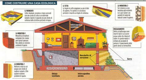 la casa ecologica nuova pagina 1