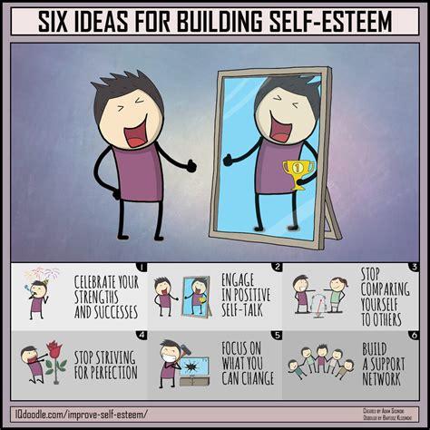 how to self your how to improve your self esteem bartosz kłosiński portfolio