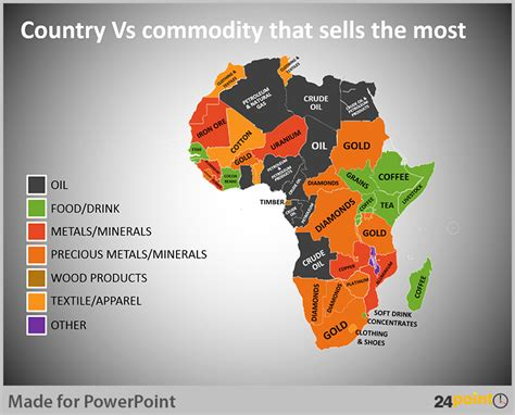 africa map resources tips to present statistics on africa map in powerpoint