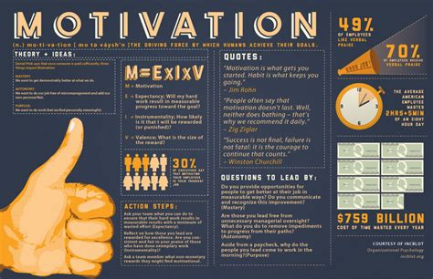 7 Tips On Finding Motivation To Go To College by Motivation Visual Ly