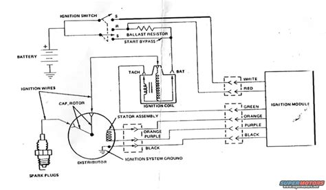 unilite distributor wiring diagram ford mallory dual point