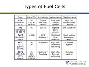 ppt direct oxidation of hydrocarbon fuels for solid