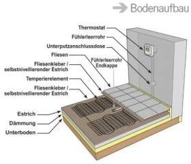 estrich im bad erneuern domoteck elektrische fussbodenheizung 1 bis 10 m 178 160 w m 178