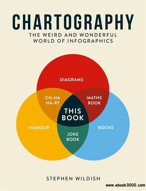 chartography the weird and 1849539197 chartography the weird and wonderful world of infographics free ebooks download