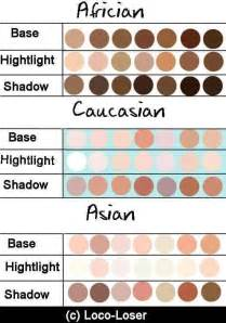 what colors look on skin 25 best ideas about skin color palette on
