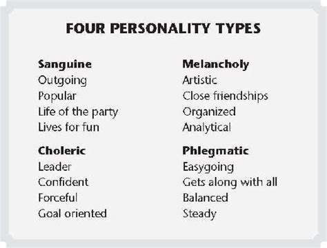 Choleric Personality Essay by Cheap Write My Essay The Four Temperament Types Sanguine Choleric Melancholic And Phlegmatic