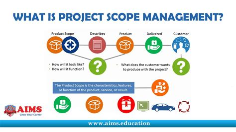 Mba Education Management Scope by What Is Project Scope Management Scope Refers To All The