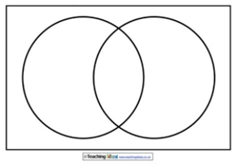 venn diagram template ks2 venn diagrams posters teaching ideas